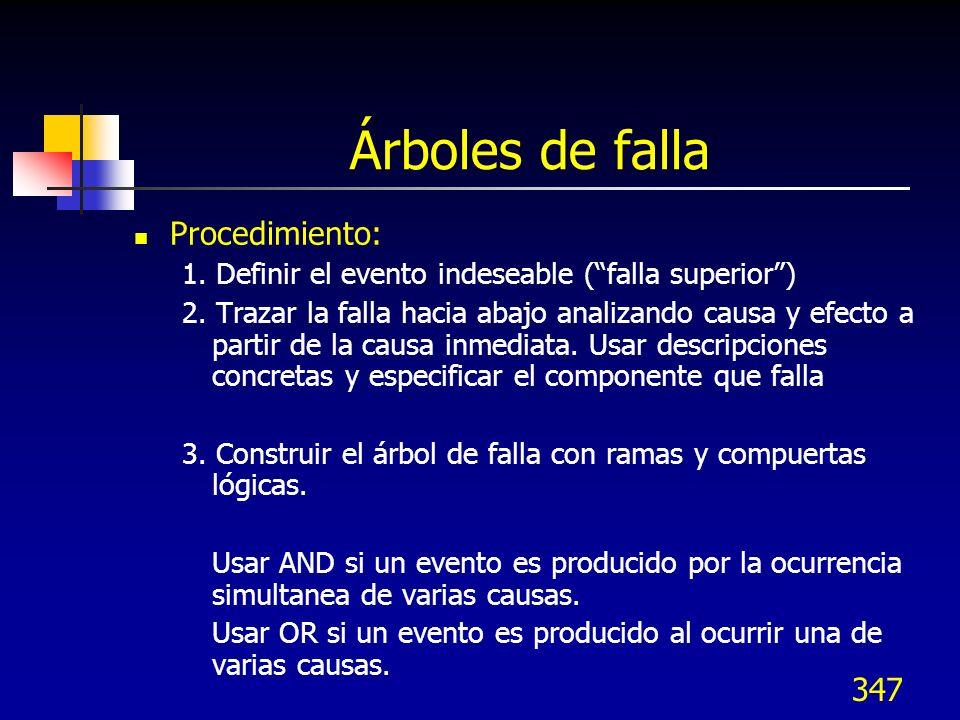 347 Árboles de falla Procedimiento: 1. Definir el evento indeseable (falla superior) 2. Trazar la falla hacia abajo analizando causa y efecto a partir