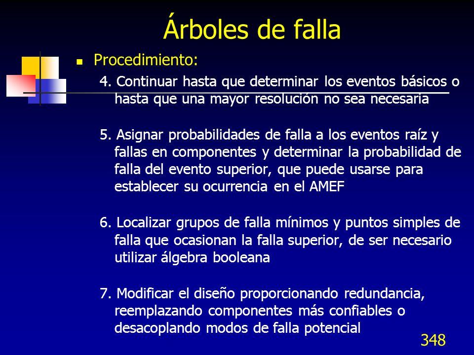 348 Árboles de falla Procedimiento: 4. Continuar hasta que determinar los eventos básicos o hasta que una mayor resolución no sea necesaria 5. Asignar