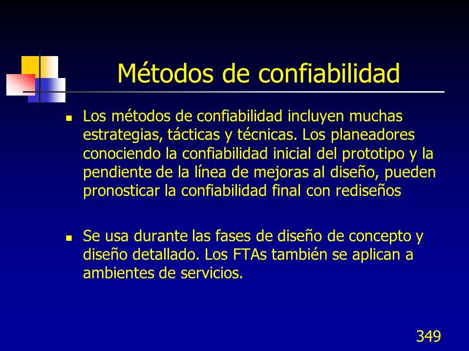 349 Métodos de confiabilidad Los métodos de confiabilidad incluyen muchas estrategias, tácticas y técnicas. Los planeadores conociendo la confiabilida