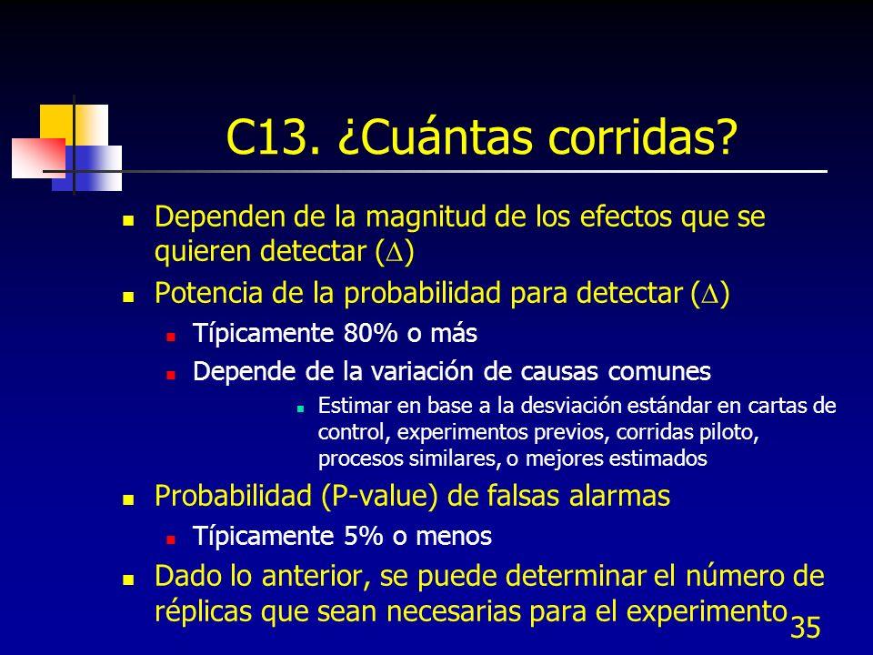 35 C13. ¿Cuántas corridas? Dependen de la magnitud de los efectos que se quieren detectar ( ) Potencia de la probabilidad para detectar ( ) Típicament