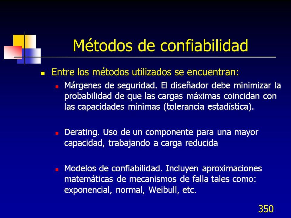 350 Métodos de confiabilidad Entre los métodos utilizados se encuentran: Márgenes de seguridad. El diseñador debe minimizar la probabilidad de que las