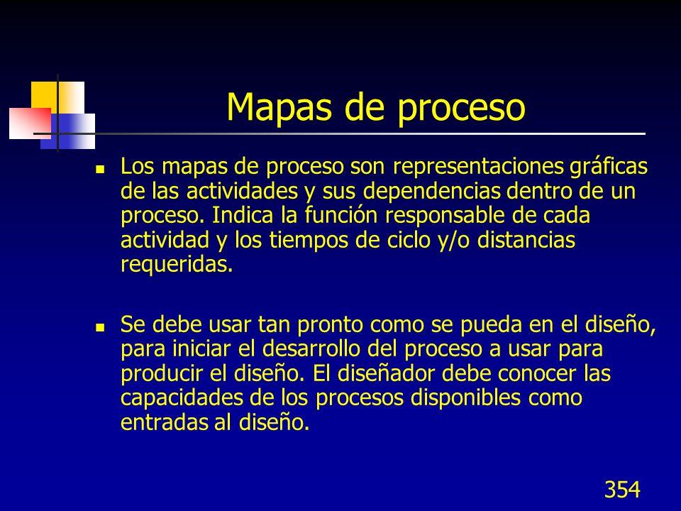 354 Mapas de proceso Los mapas de proceso son representaciones gráficas de las actividades y sus dependencias dentro de un proceso. Indica la función