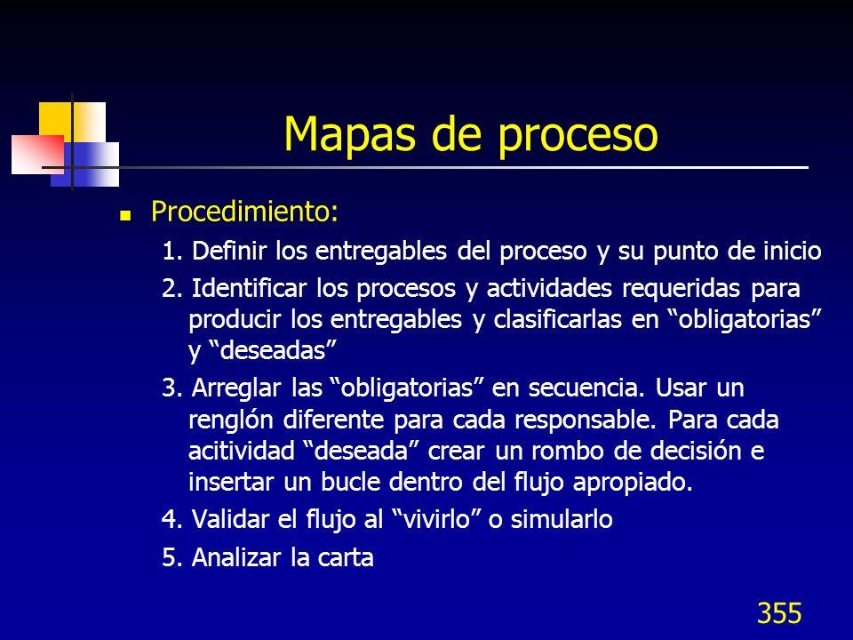 355 Mapas de proceso Procedimiento: 1. Definir los entregables del proceso y su punto de inicio 2. Identificar los procesos y actividades requeridas p