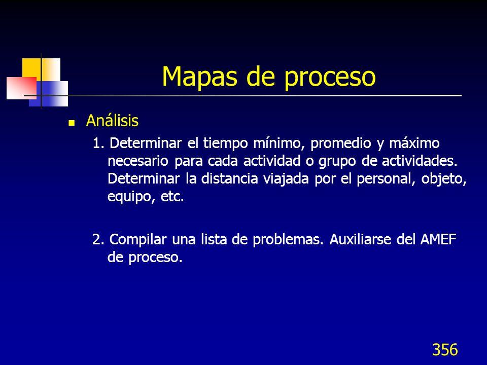 356 Mapas de proceso Análisis 1. Determinar el tiempo mínimo, promedio y máximo necesario para cada actividad o grupo de actividades. Determinar la di