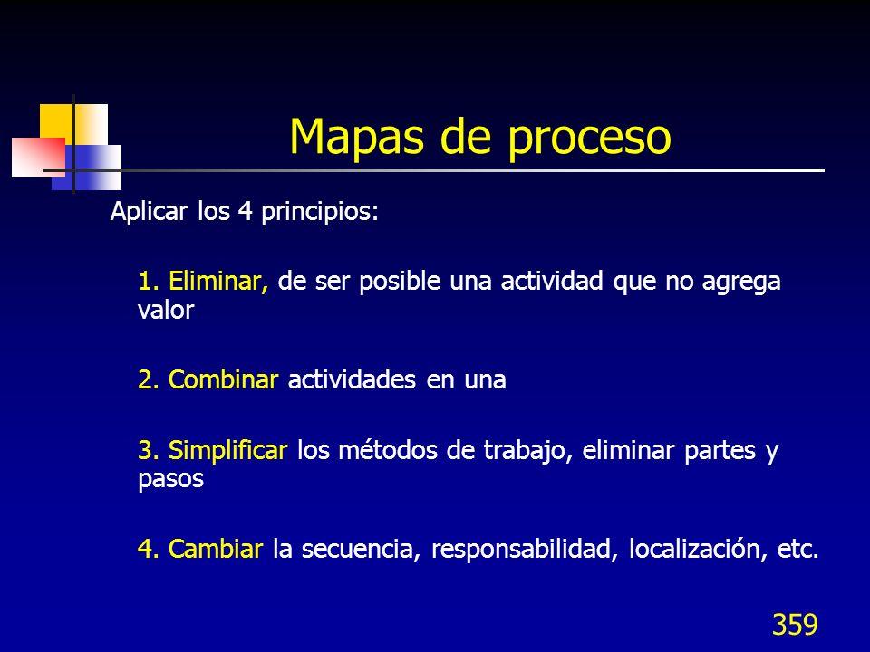 359 Mapas de proceso Aplicar los 4 principios: 1. Eliminar, de ser posible una actividad que no agrega valor 2. Combinar actividades en una 3. Simplif
