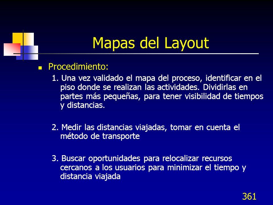 361 Mapas del Layout Procedimiento: 1. Una vez validado el mapa del proceso, identificar en el piso donde se realizan las actividades. Dividirlas en p