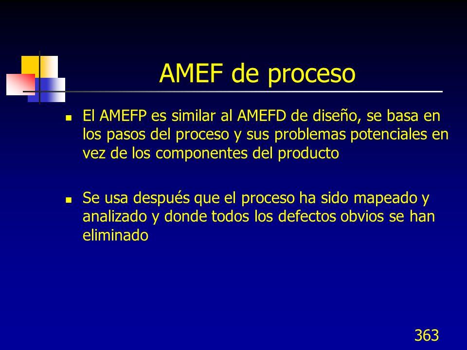 363 AMEF de proceso El AMEFP es similar al AMEFD de diseño, se basa en los pasos del proceso y sus problemas potenciales en vez de los componentes del