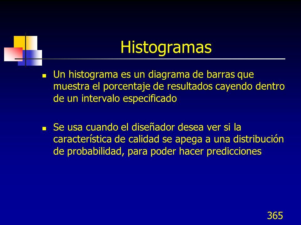 365 Histogramas Un histograma es un diagrama de barras que muestra el porcentaje de resultados cayendo dentro de un intervalo especificado Se usa cuan