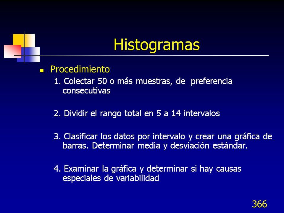 366 Histogramas Procedimiento 1. Colectar 50 o más muestras, de preferencia consecutivas 2. Dividir el rango total en 5 a 14 intervalos 3. Clasificar