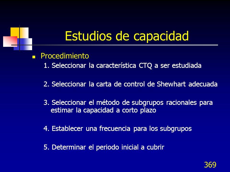 369 Estudios de capacidad Procedimiento 1. Seleccionar la característica CTQ a ser estudiada 2. Seleccionar la carta de control de Shewhart adecuada 3