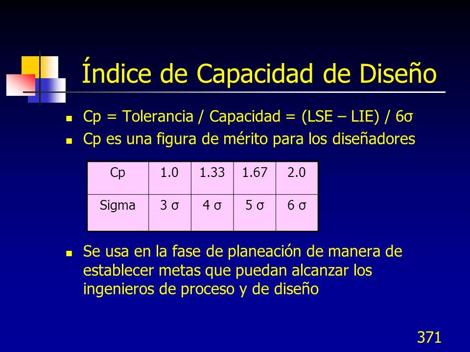 371 Índice de Capacidad de Diseño Cp = Tolerancia / Capacidad = (LSE – LIE) / 6σ Cp es una figura de mérito para los diseñadores Se usa en la fase de