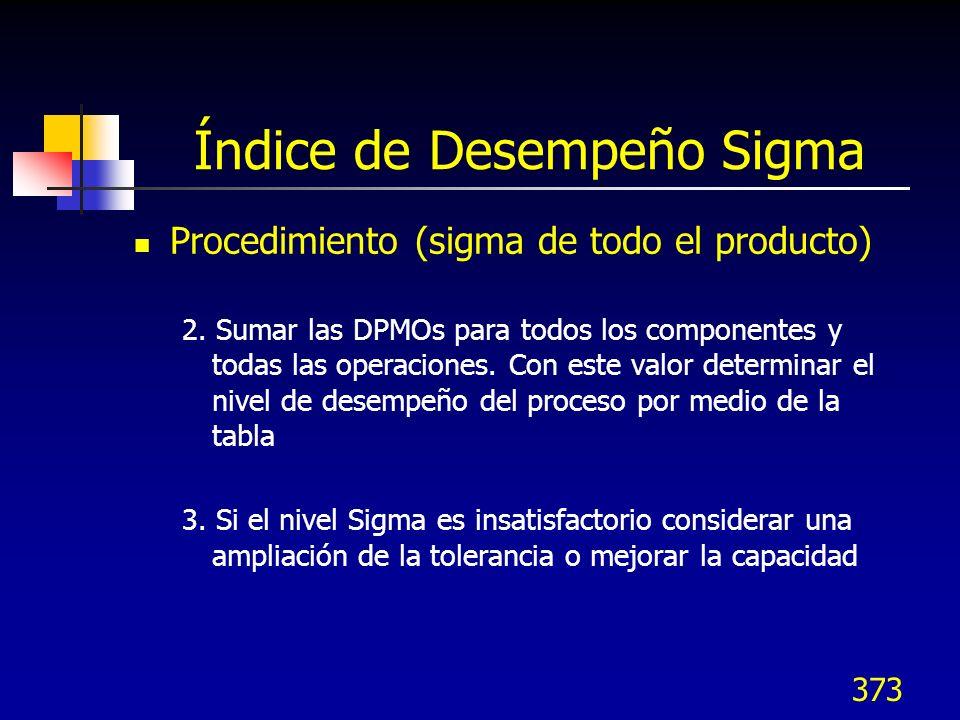 373 Índice de Desempeño Sigma Procedimiento (sigma de todo el producto) 2. Sumar las DPMOs para todos los componentes y todas las operaciones. Con est