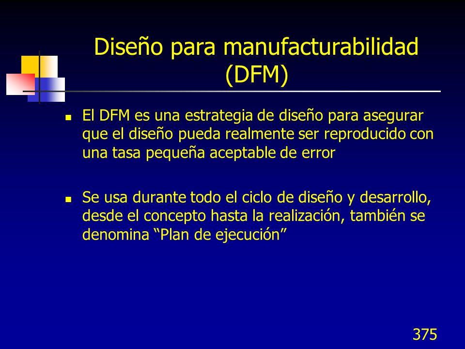 375 Diseño para manufacturabilidad (DFM) El DFM es una estrategia de diseño para asegurar que el diseño pueda realmente ser reproducido con una tasa p