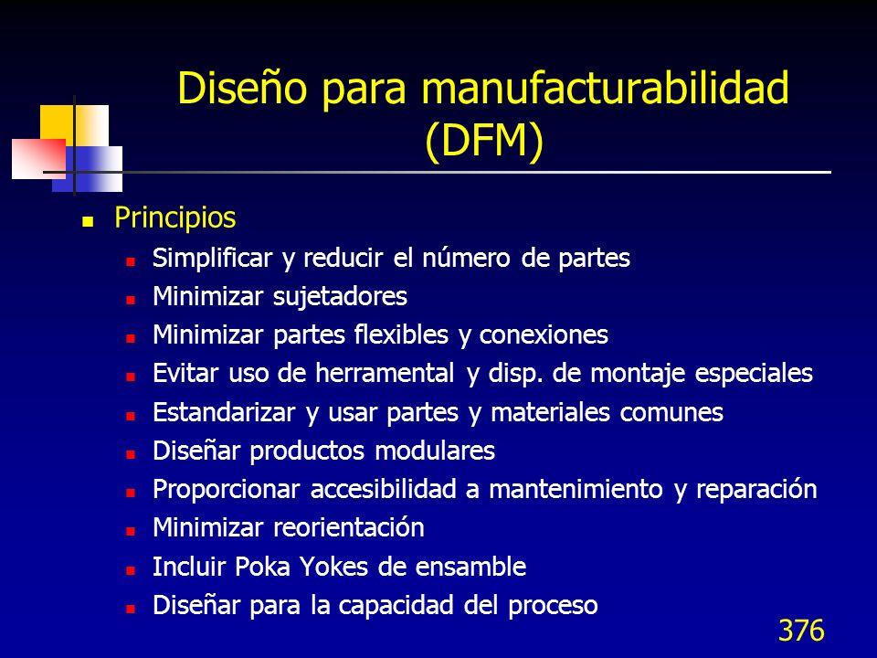 376 Diseño para manufacturabilidad (DFM) Principios Simplificar y reducir el número de partes Minimizar sujetadores Minimizar partes flexibles y conex