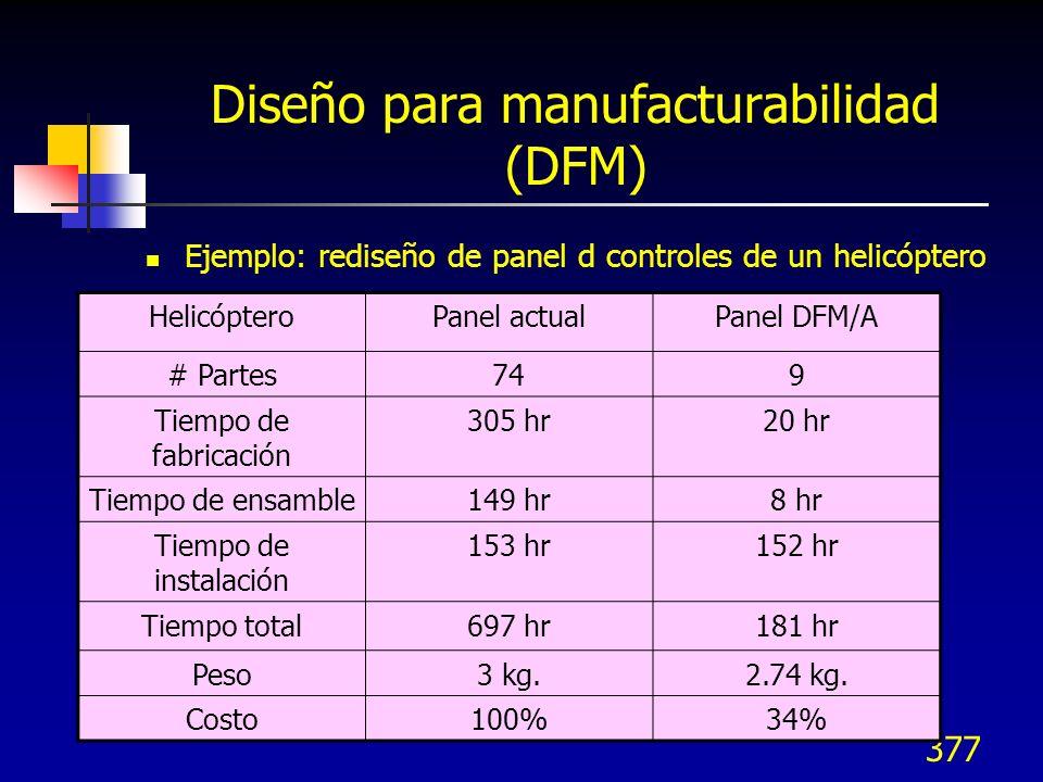 377 Diseño para manufacturabilidad (DFM) Ejemplo: rediseño de panel d controles de un helicóptero HelicópteroPanel actualPanel DFM/A # Partes749 Tiemp