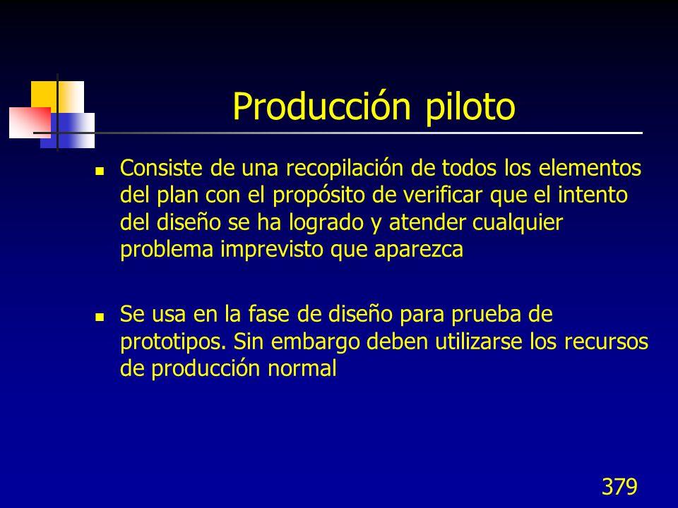 379 Producción piloto Consiste de una recopilación de todos los elementos del plan con el propósito de verificar que el intento del diseño se ha logra
