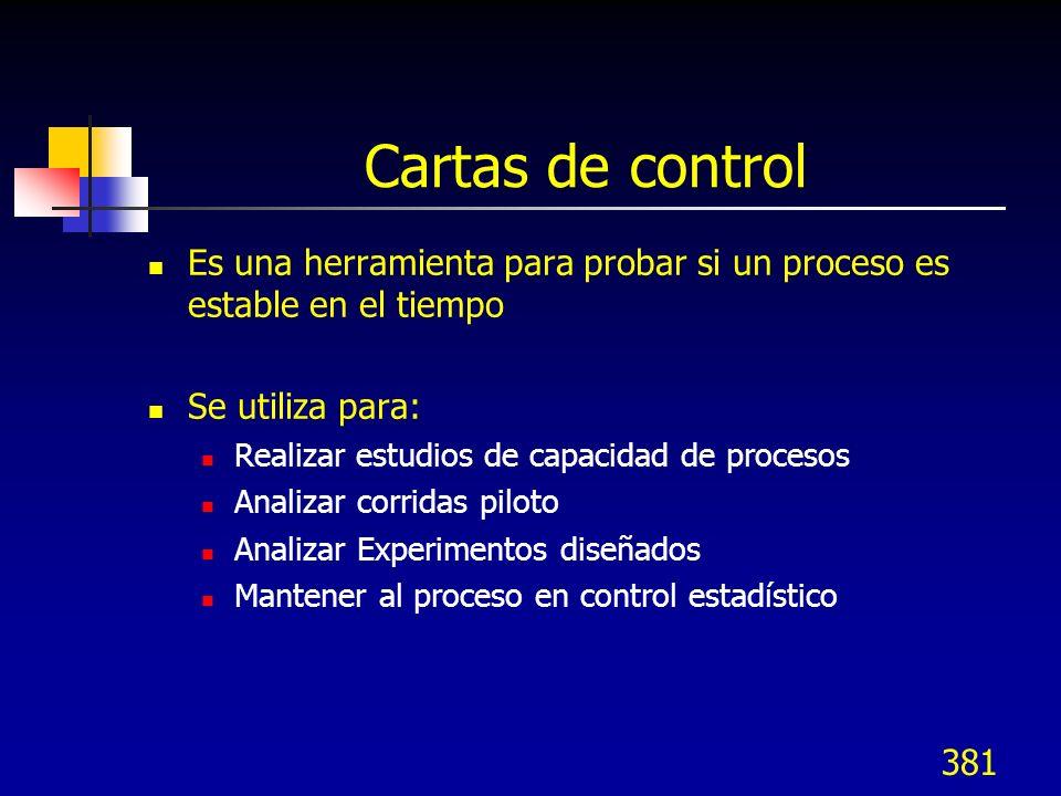 381 Cartas de control Es una herramienta para probar si un proceso es estable en el tiempo Se utiliza para: Realizar estudios de capacidad de procesos