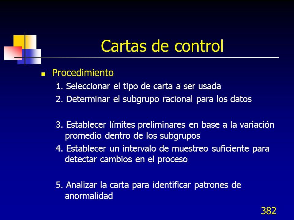 382 Cartas de control Procedimiento 1. Seleccionar el tipo de carta a ser usada 2. Determinar el subgrupo racional para los datos 3. Establecer límite