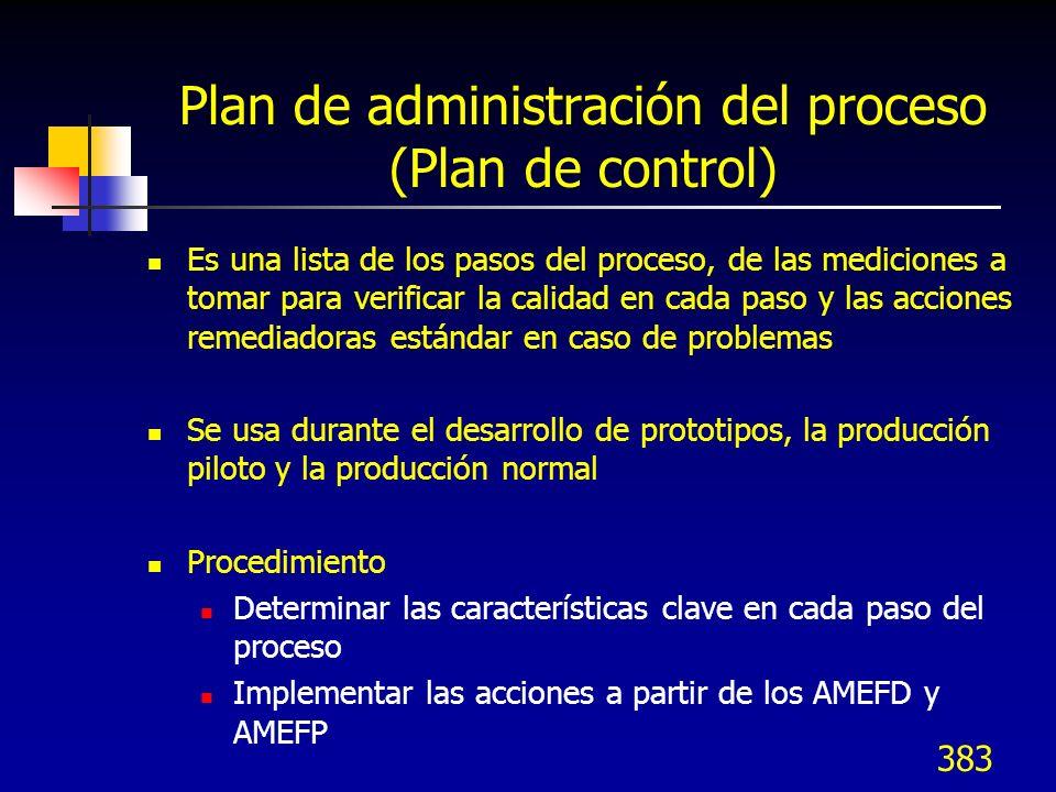 383 Plan de administración del proceso (Plan de control) Es una lista de los pasos del proceso, de las mediciones a tomar para verificar la calidad en