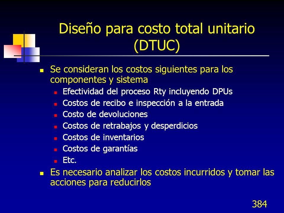 384 Diseño para costo total unitario (DTUC) Se consideran los costos siguientes para los componentes y sistema Efectividad del proceso Rty incluyendo