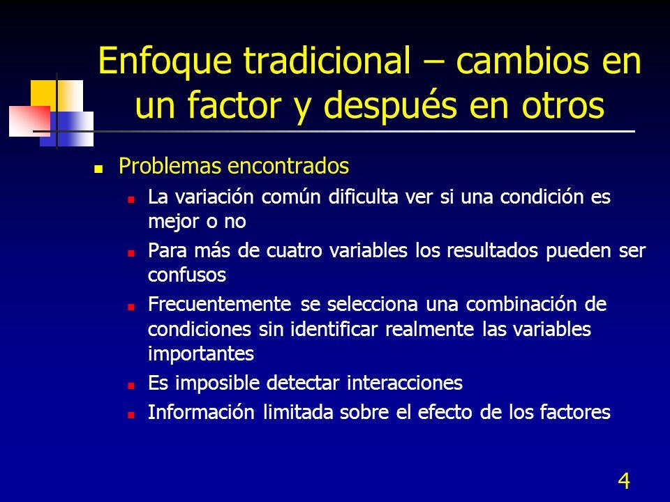 4 Enfoque tradicional – cambios en un factor y después en otros Problemas encontrados La variación común dificulta ver si una condición es mejor o no