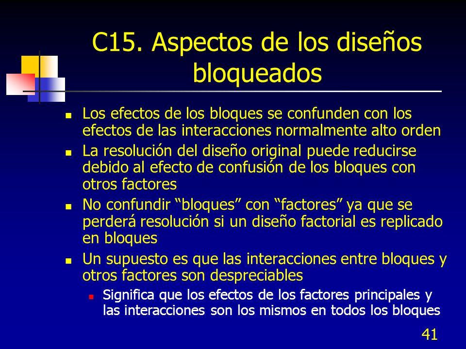41 C15. Aspectos de los diseños bloqueados Los efectos de los bloques se confunden con los efectos de las interacciones normalmente alto orden La reso