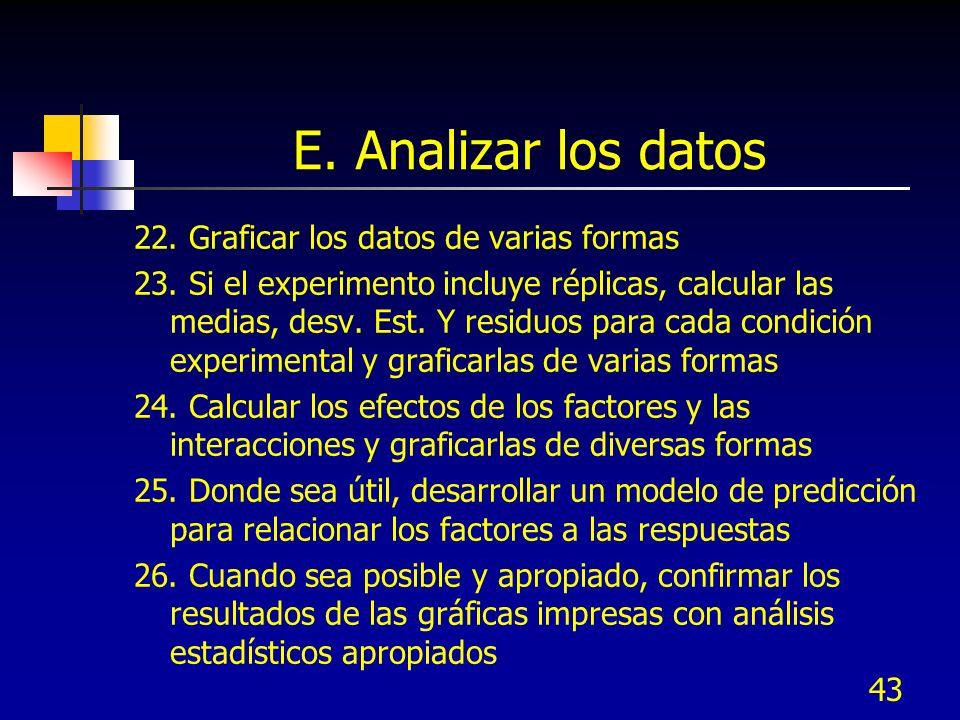 43 E. Analizar los datos 22. Graficar los datos de varias formas 23. Si el experimento incluye réplicas, calcular las medias, desv. Est. Y residuos pa