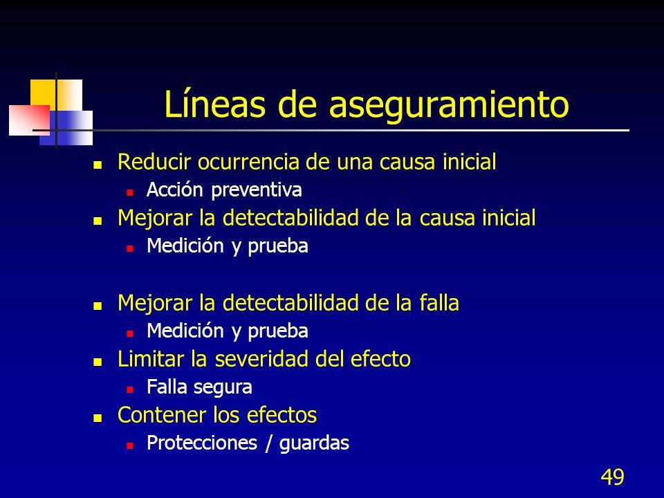 49 Líneas de aseguramiento Reducir ocurrencia de una causa inicial Acción preventiva Mejorar la detectabilidad de la causa inicial Medición y prueba M