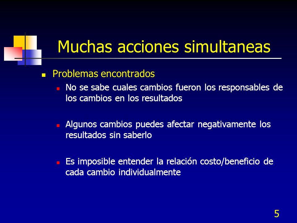 5 Muchas acciones simultaneas Problemas encontrados No se sabe cuales cambios fueron los responsables de los cambios en los resultados Algunos cambios