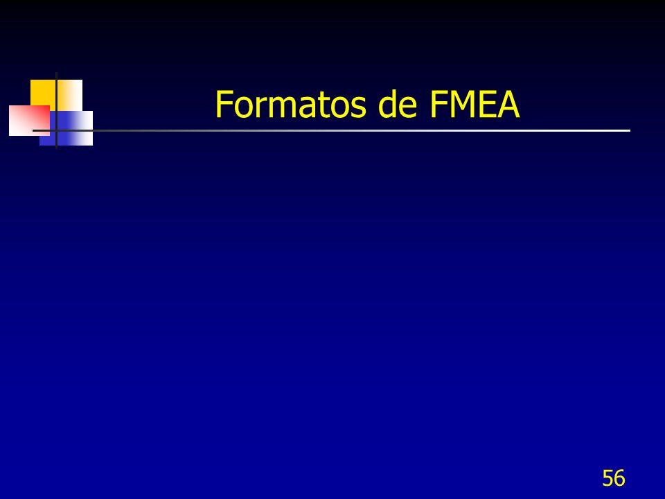 56 Formatos de FMEA