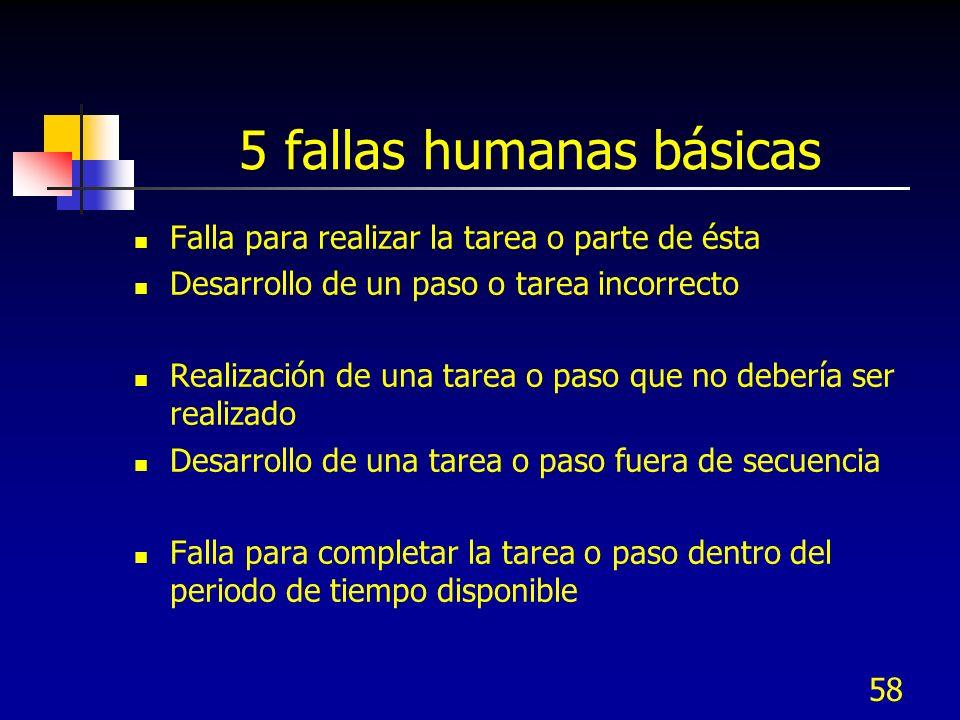 58 5 fallas humanas básicas Falla para realizar la tarea o parte de ésta Desarrollo de un paso o tarea incorrecto Realización de una tarea o paso que