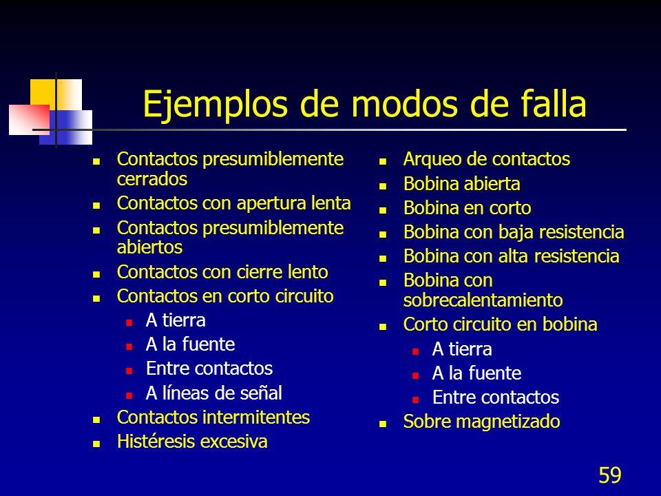 59 Ejemplos de modos de falla Contactos presumiblemente cerrados Contactos con apertura lenta Contactos presumiblemente abiertos Contactos con cierre