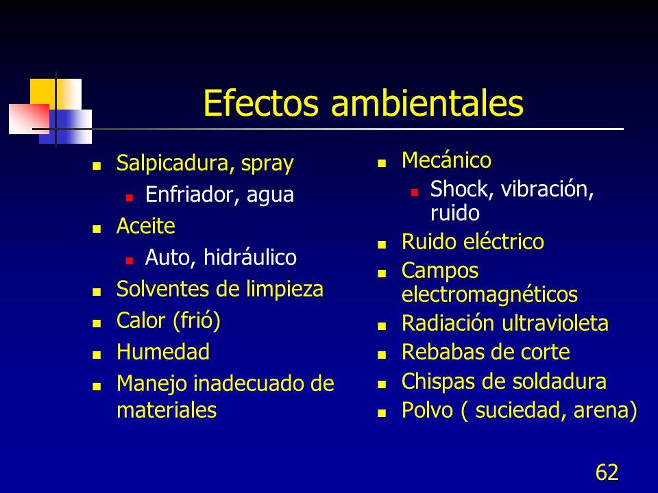 62 Efectos ambientales Salpicadura, spray Enfriador, agua Aceite Auto, hidráulico Solventes de limpieza Calor (frió) Humedad Manejo inadecuado de mate