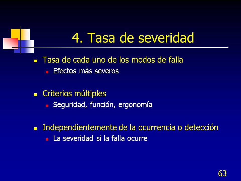 63 4. Tasa de severidad Tasa de cada uno de los modos de falla Efectos más severos Criterios múltiples Seguridad, función, ergonomía Independientement
