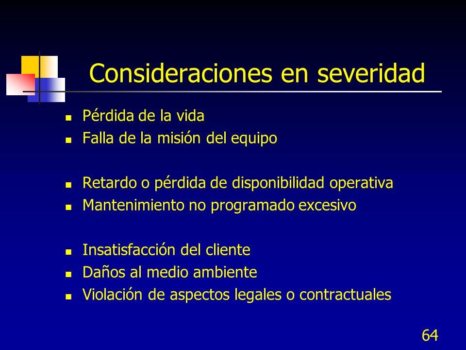 64 Consideraciones en severidad Pérdida de la vida Falla de la misión del equipo Retardo o pérdida de disponibilidad operativa Mantenimiento no progra