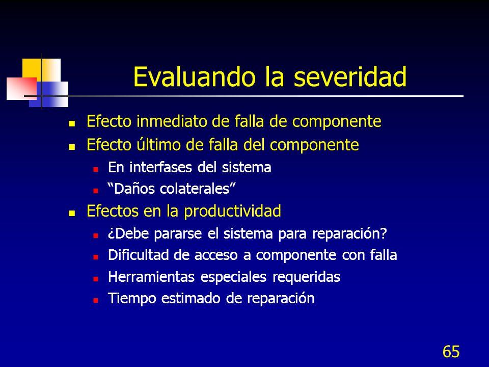 65 Evaluando la severidad Efecto inmediato de falla de componente Efecto último de falla del componente En interfases del sistema Daños colaterales Ef