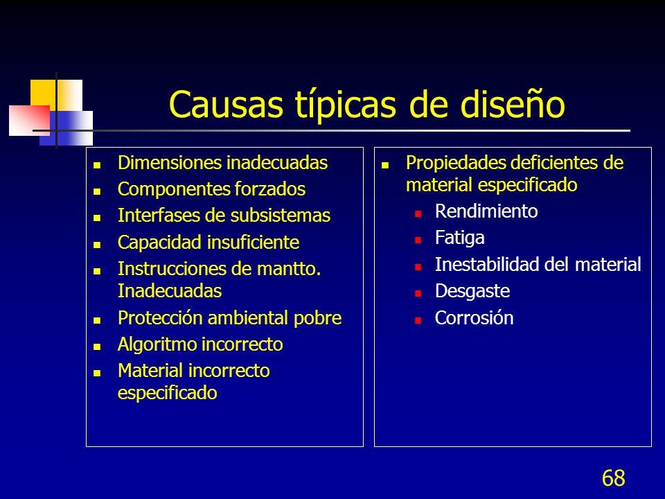 68 Causas típicas de diseño Dimensiones inadecuadas Componentes forzados Interfases de subsistemas Capacidad insuficiente Instrucciones de mantto. Ina