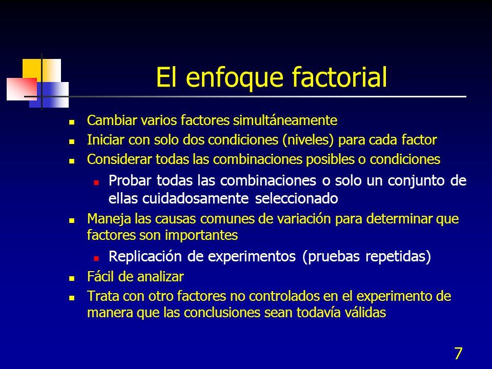 7 El enfoque factorial Cambiar varios factores simultáneamente Iniciar con solo dos condiciones (niveles) para cada factor Considerar todas las combin