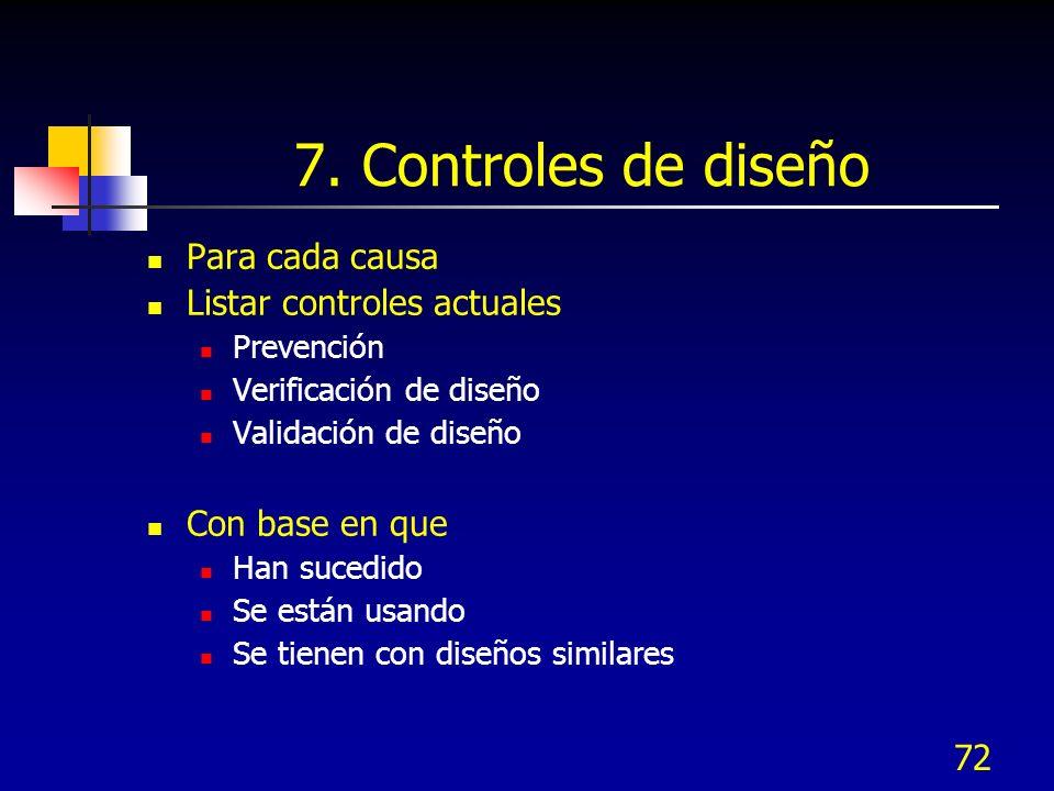 72 7. Controles de diseño Para cada causa Listar controles actuales Prevención Verificación de diseño Validación de diseño Con base en que Han sucedid