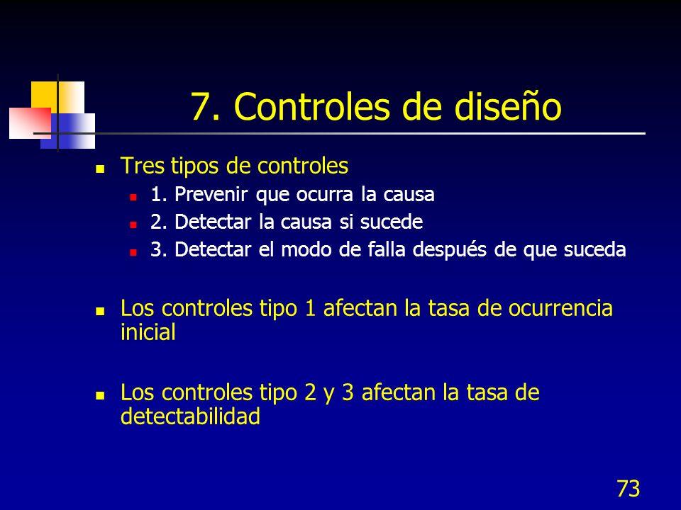 73 7. Controles de diseño Tres tipos de controles 1. Prevenir que ocurra la causa 2. Detectar la causa si sucede 3. Detectar el modo de falla después