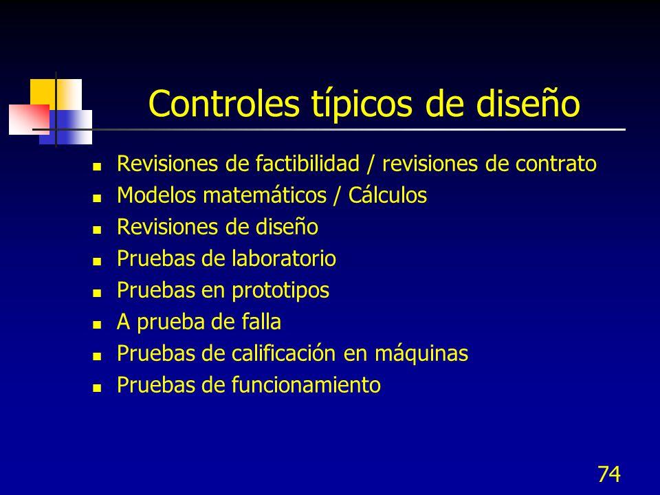 74 Controles típicos de diseño Revisiones de factibilidad / revisiones de contrato Modelos matemáticos / Cálculos Revisiones de diseño Pruebas de labo