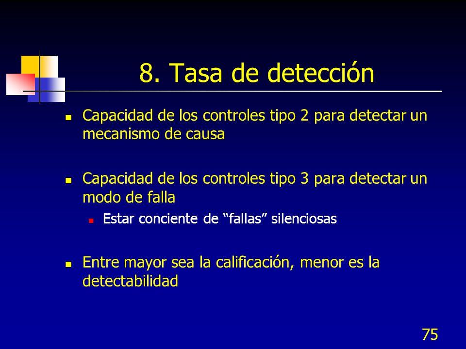 75 8. Tasa de detección Capacidad de los controles tipo 2 para detectar un mecanismo de causa Capacidad de los controles tipo 3 para detectar un modo