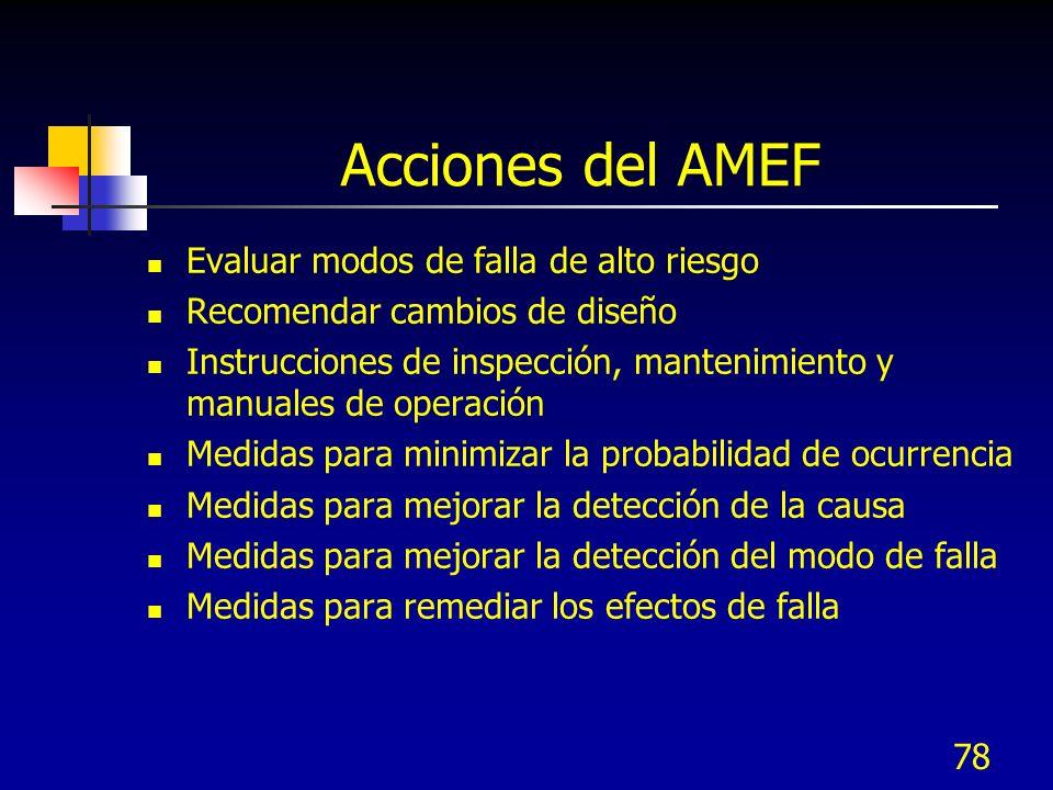 78 Acciones del AMEF Evaluar modos de falla de alto riesgo Recomendar cambios de diseño Instrucciones de inspección, mantenimiento y manuales de opera