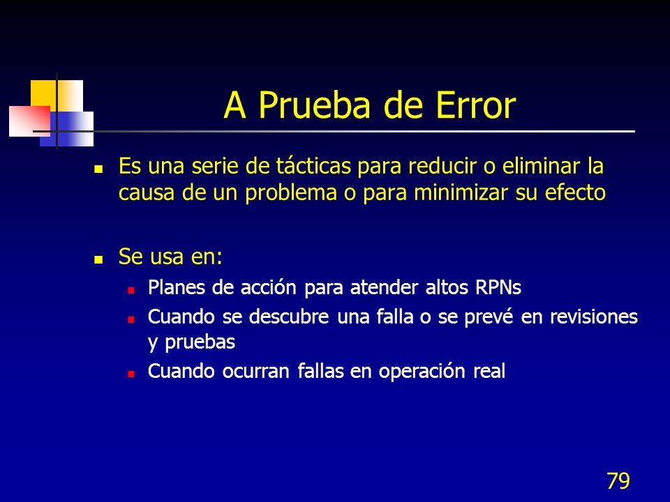 79 A Prueba de Error Es una serie de tácticas para reducir o eliminar la causa de un problema o para minimizar su efecto Se usa en: Planes de acción p