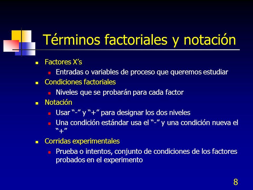 8 Términos factoriales y notación Factores Xs Entradas o variables de proceso que queremos estudiar Condiciones factoriales Niveles que se probarán pa