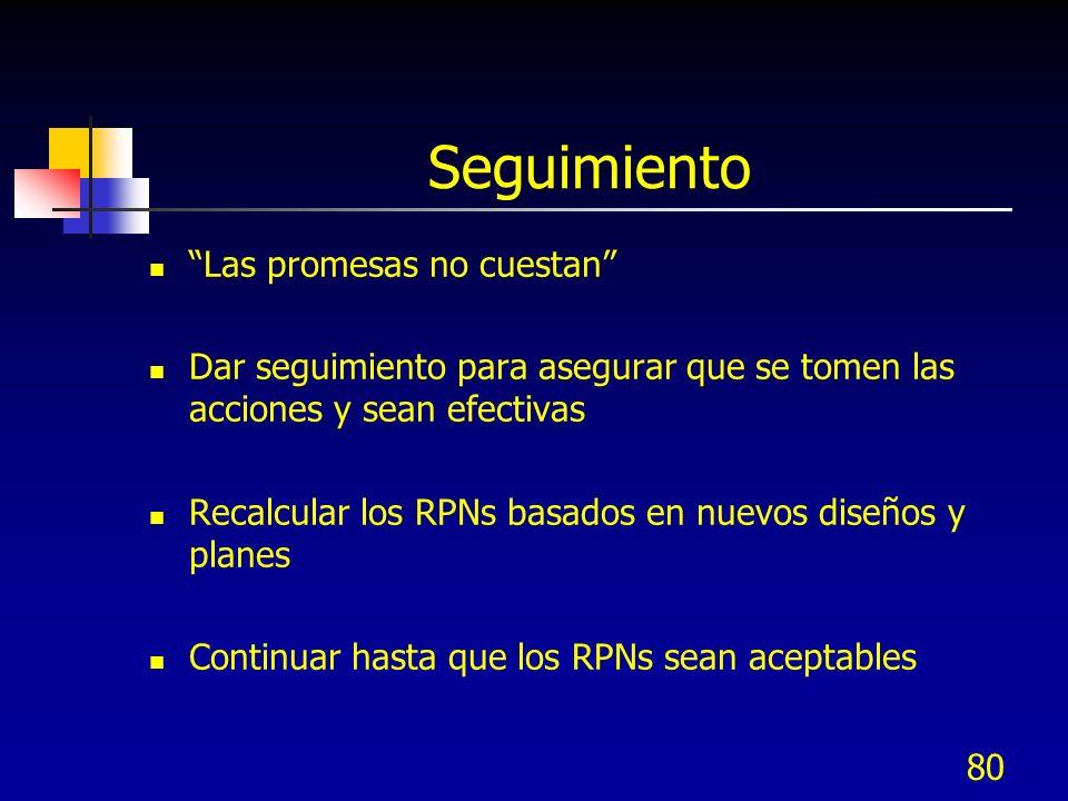 80 Seguimiento Las promesas no cuestan Dar seguimiento para asegurar que se tomen las acciones y sean efectivas Recalcular los RPNs basados en nuevos