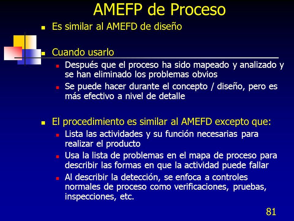 81 AMEFP de Proceso Es similar al AMEFD de diseño Cuando usarlo Después que el proceso ha sido mapeado y analizado y se han eliminado los problemas ob