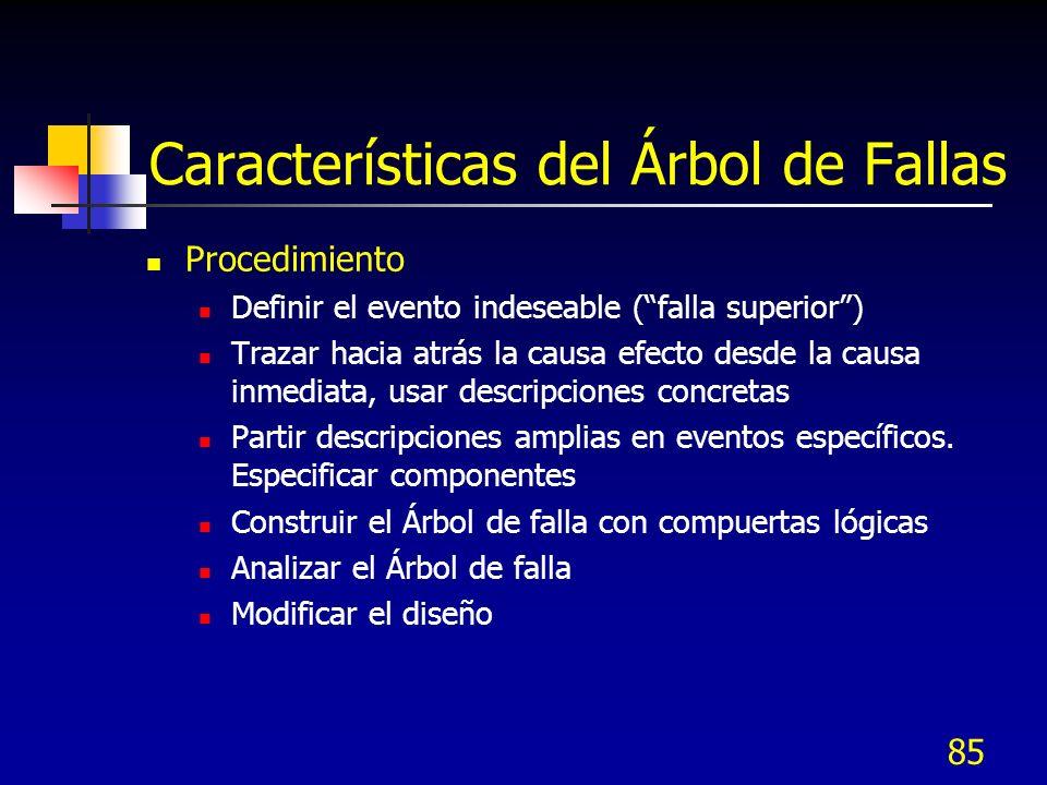 85 Características del Árbol de Fallas Procedimiento Definir el evento indeseable (falla superior) Trazar hacia atrás la causa efecto desde la causa i