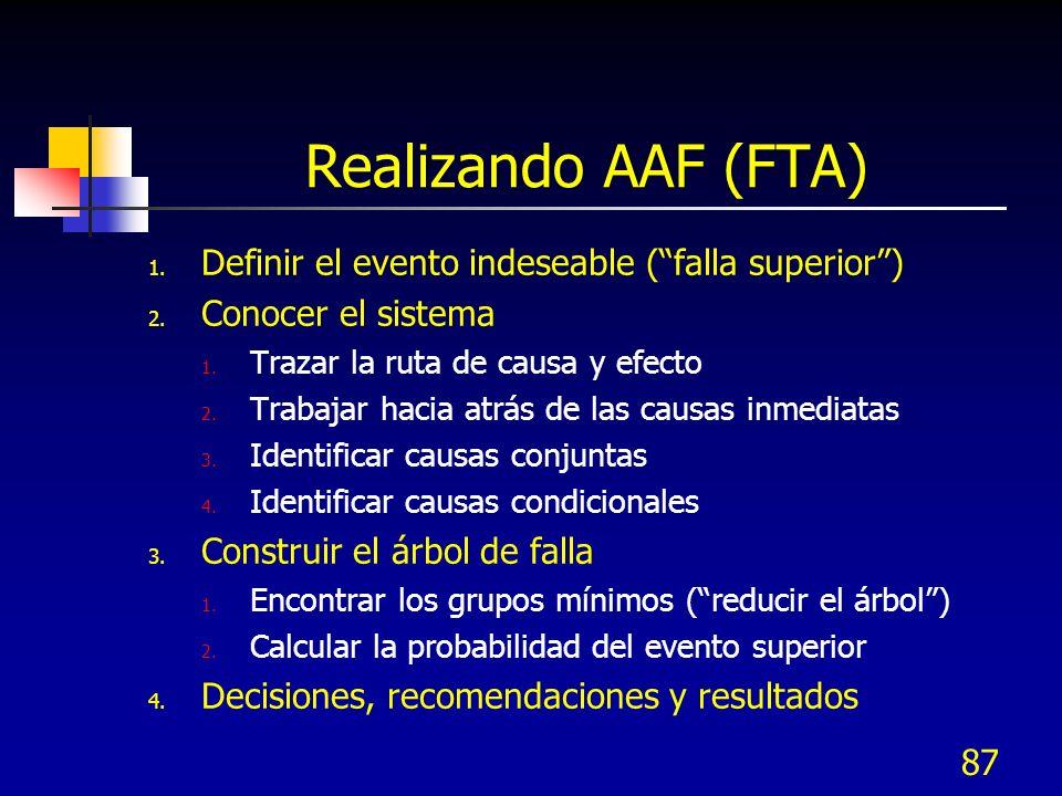 87 Realizando AAF (FTA) 1. Definir el evento indeseable (falla superior) 2. Conocer el sistema 1. Trazar la ruta de causa y efecto 2. Trabajar hacia a