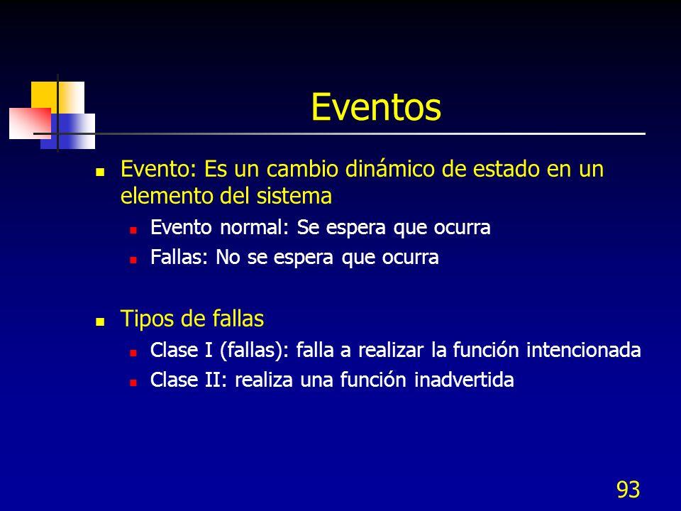 93 Eventos Evento: Es un cambio dinámico de estado en un elemento del sistema Evento normal: Se espera que ocurra Fallas: No se espera que ocurra Tipo